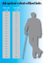 Jak správně určit výšku své vycházkové hole