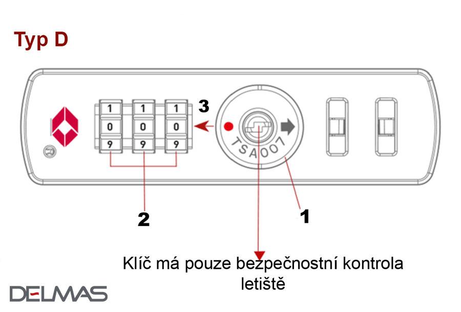 March TSA zámek typ D